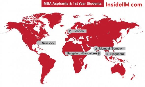 class of2015&aspirants-insideiim-mostpreferredworkcities