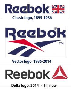 Reebok Logo evolution