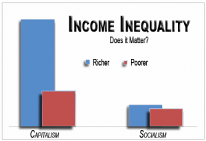 income-inequality
