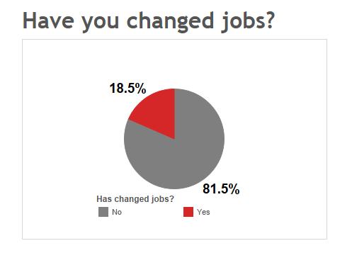 job-switch-summary