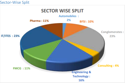 tiss-industry-split