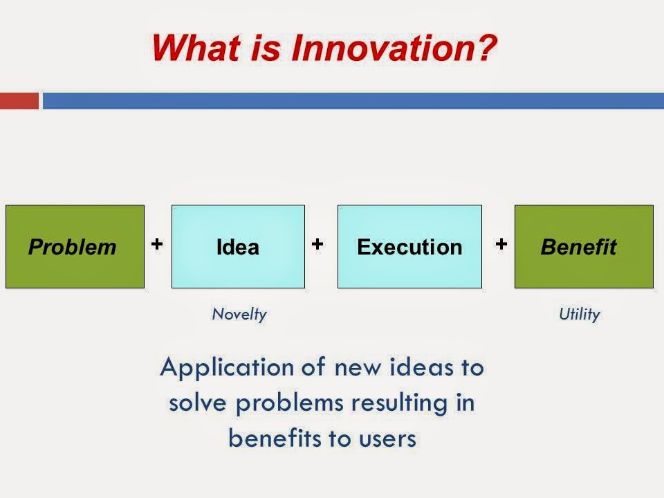 Innovation definition - insideiim - rishikeshakrishnan -jugaadtoinnovation