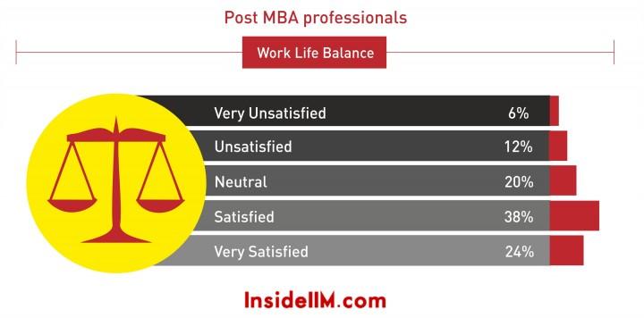 work life balance 2014