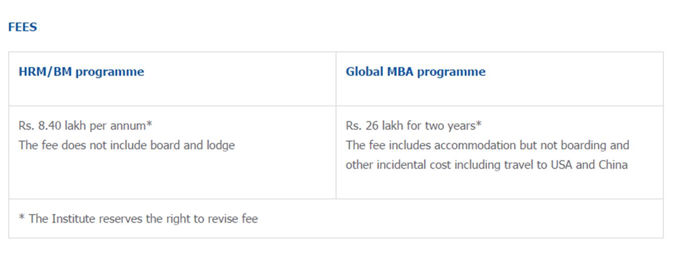 XLRI fees