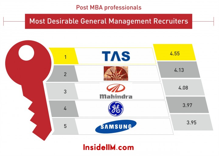 infographics_version2_General Management_1