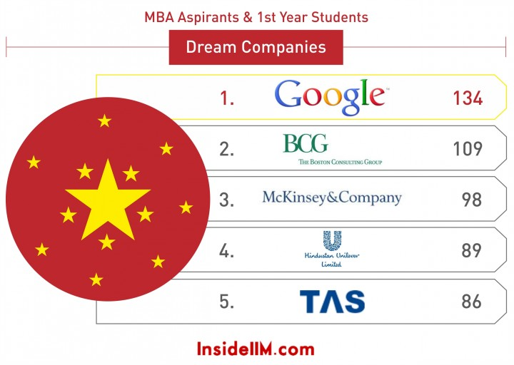 dream companies 2016_1