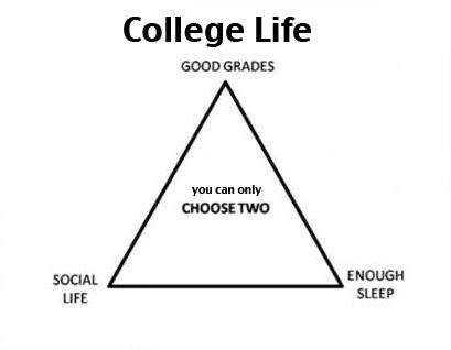 College life IIM