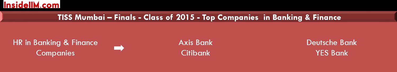 tiss-finalplacements-classof2015-banking&finance