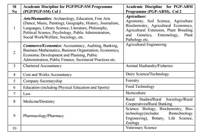 IIML-academic-discplines-insideiim