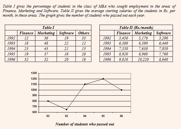 CAT-2002-Combined-di-insideiim-cplc-explanation-11