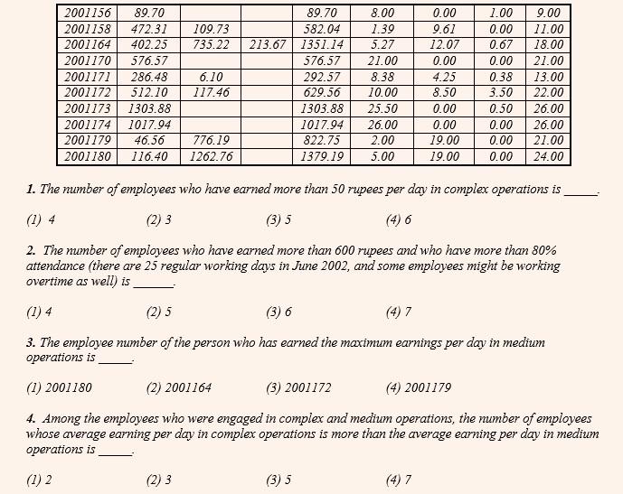 CAT-2002-TABLE-di-insideiim-cplc-explanation-2