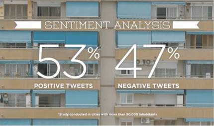 sentiment-analysis-coke-strategy-withrs