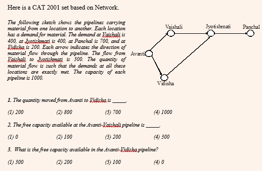 DI-Set7-Network-CPLC-insideIIM-PartII