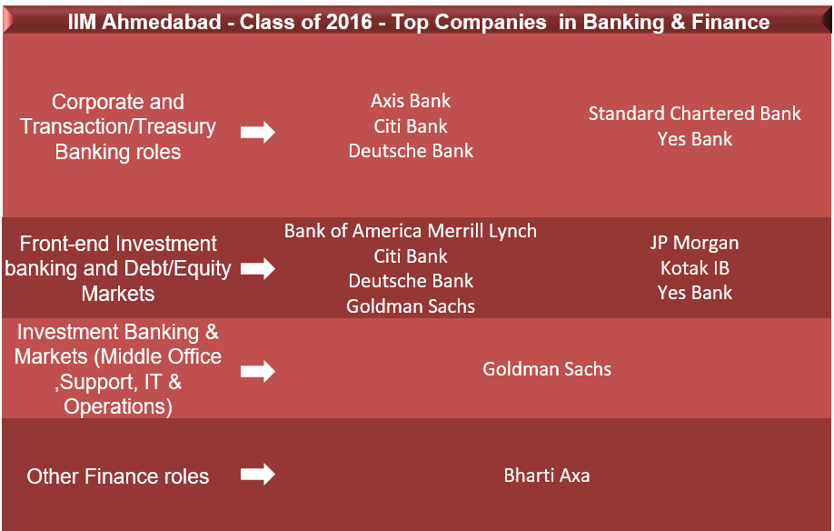 Picture1 - Banking and Finance