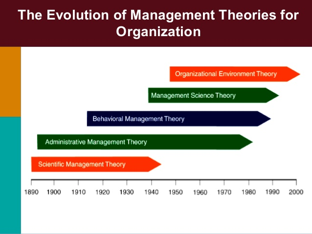 the-evolution-of-management-thought12-2-638
