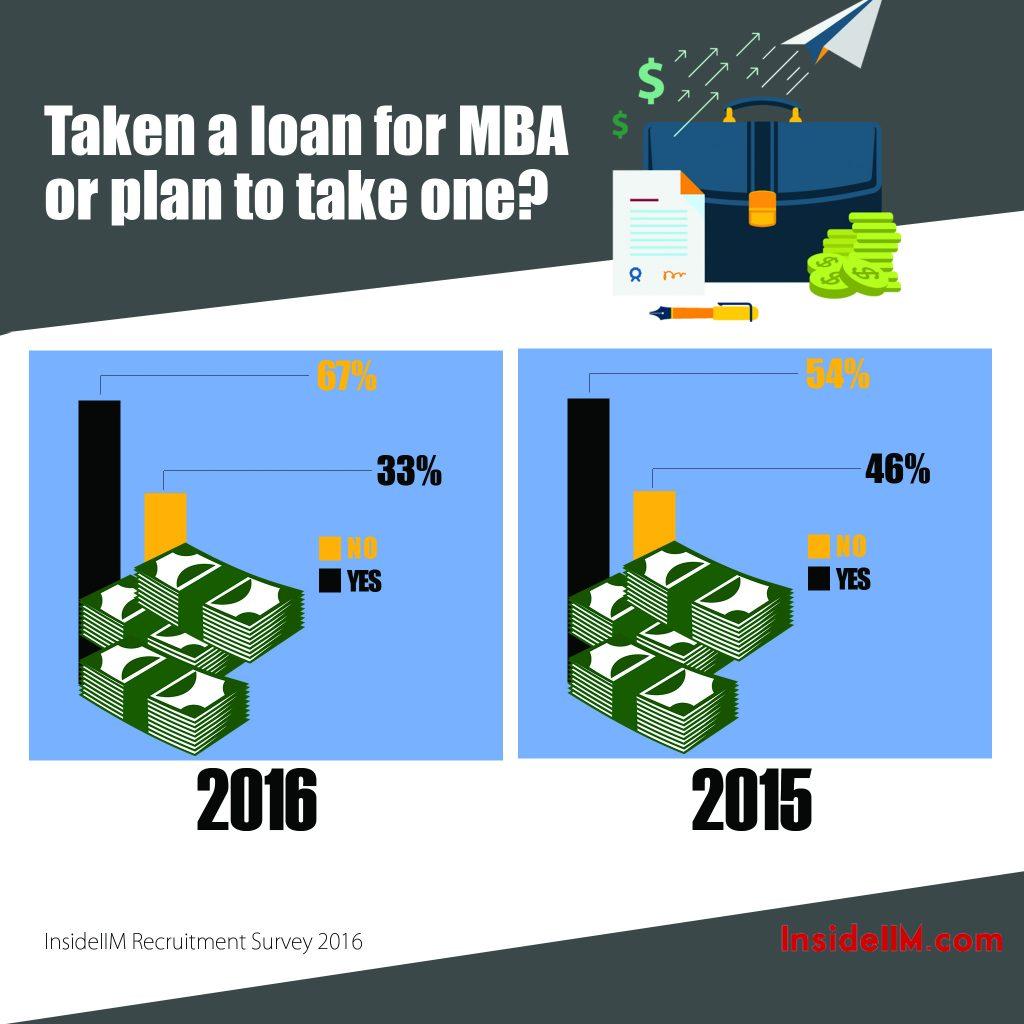 1b loan statics