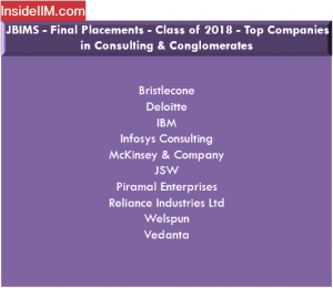 JBIMS Placements 2018 - Companies: Consulting & Conglomerates