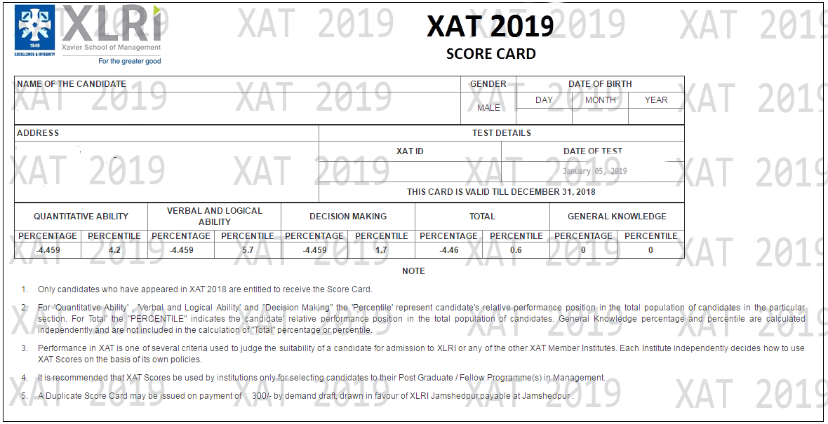 XAT 2019 Result Scorecard